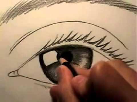 Dibujar ojos significado, pasos