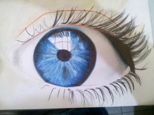 Dibujar ojos significado, faciles