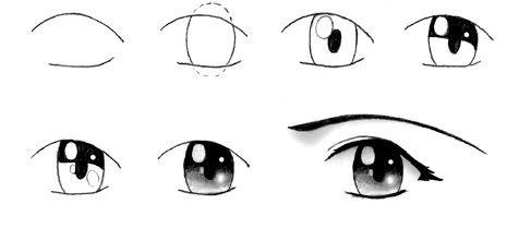 Que significa dibujar ojos gratis
